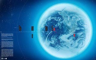 Заставки планета, земля, материки