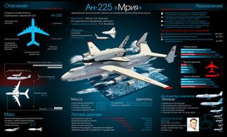 Заставки Ан-225,Мрия,Буран,СССР,космос,челнок,самолёт