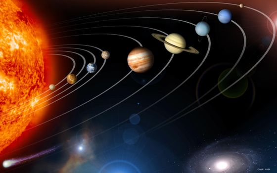 Фото бесплатно планеты, орбиты, кольца